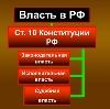 Органы власти в Гагарине